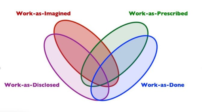 The varieties of human work